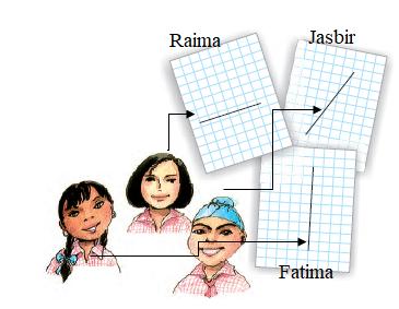 NCERT Solutions For Class 2 Maths Chapter 11 - 3