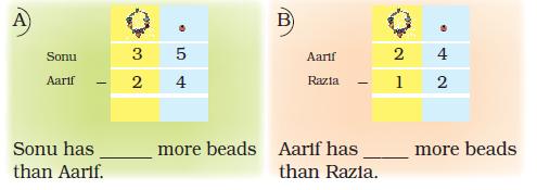 NCERT Solutions For Class 2 Maths Chapter 12 - 11