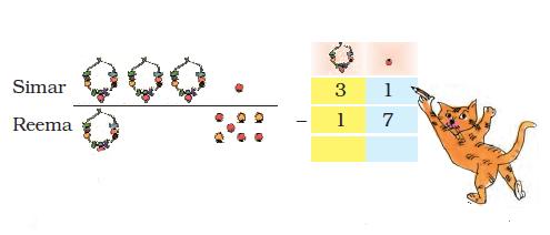 NCERT Solutions For Class 2 Maths Chapter 12 - 14