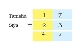 NCERT Solutions For Class 2 Maths Chapter 12 - 17