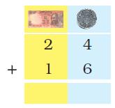 NCERT Solutions For Class 2 Maths Chapter 12 - 32