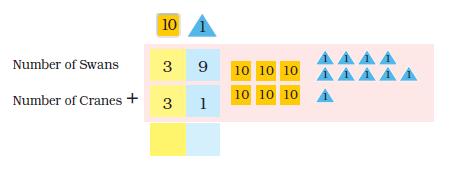 NCERT Solutions For Class 2 Maths Chapter 14 - 2