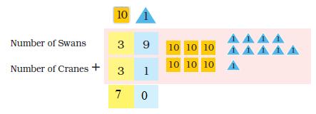 NCERT Solutions For Class 2 Maths Chapter 14 - 3