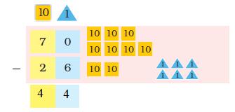 NCERT Solutions For Class 2 Maths Chapter 14 - 5