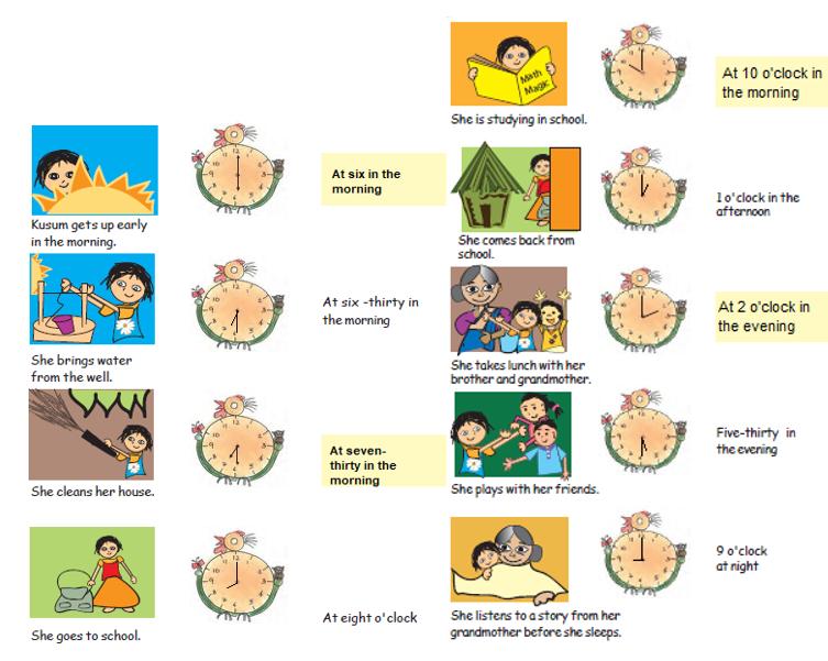 NCERT Solutions For Class 3 Maths Chapter 7-12
