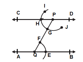 NCERT Solutions for Class 7 Maths Chapter 10 Practical Geometry Image 1