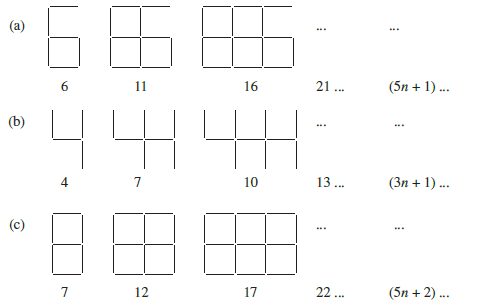 NCERT Solutions for Class 7 Maths Chapter 12 Algebraic Expressions Image 6
