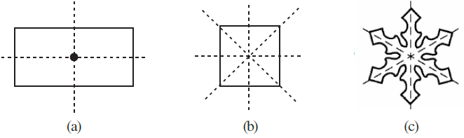 NCERT Solutions for Class 7 Maths Chapter 14 Symmetry Image 47