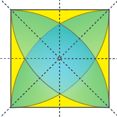 NCERT Solutions for Class 7 Maths Chapter 14 Symmetry Image 57