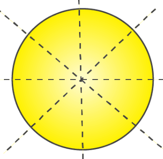 NCERT Solutions for Class 7 Maths Chapter 14 Symmetry Image 82