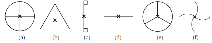 NCERT Solutions for Class 7 Maths Chapter 14 Symmetry Image 87