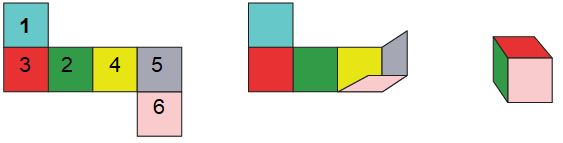 NCERT Solutions for Class 7 Maths Chapter 15 Visualising Solid Shapes Image 15
