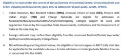 NEET Eligibility criteria - 2