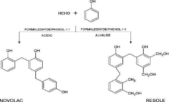 Phenol – Formaldehyde Polymer