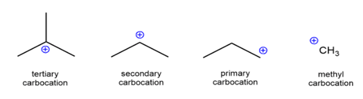 primary carbocation, secondary carbocation, tertiary carbocation