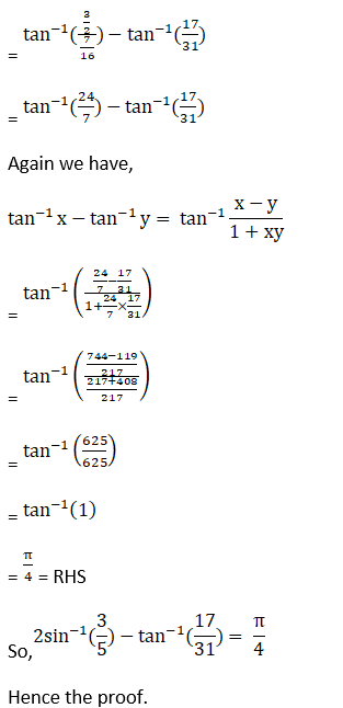 RD Sharma Solutions for Class 12 Maths Chapter 4 Inverse Trigonometric Functions Image 93