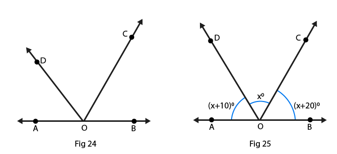 RD Sharma Solutions for class 7 Maths Chapter 14 Lines and Angles Image 9