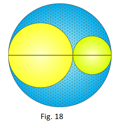 RD Sharma Solutions for Class 7 Maths Chapter 21 Mensuration - II (Area of Circle) Image 1