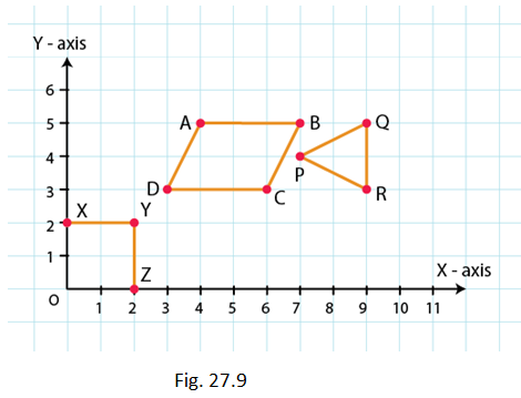 RD Sharma Solutions for Class 8 Maths Chapter 27 – Introduction to Graphs image - 11