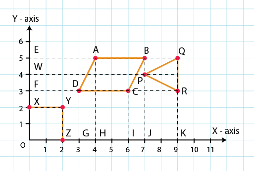 RD Sharma Solutions for Class 8 Maths Chapter 27 – Introduction to Graphs image - 12
