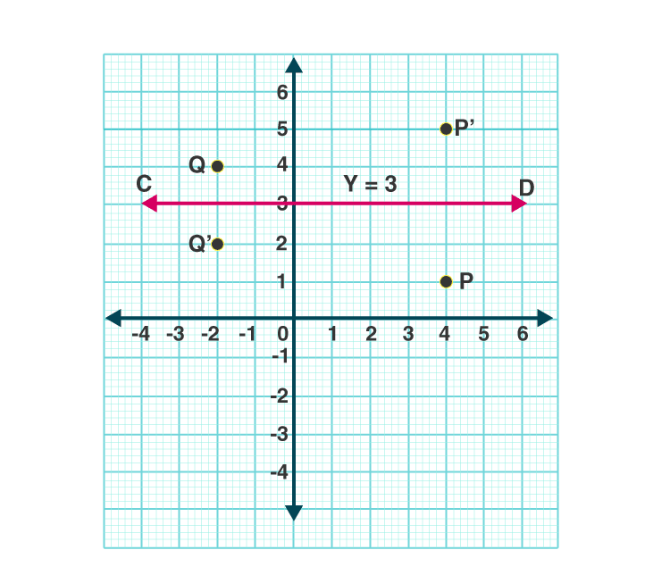 Selina Solutions Concise Class 10 Maths Chapter 12 ex. 12(B) - 2