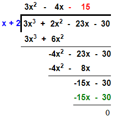 Selina Solutions Concise Class 10 Maths Chapter 8 ex. 8(B) - 6