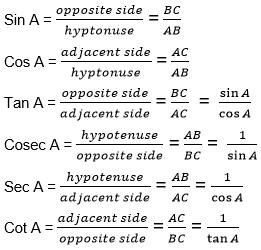 Trigonometric Equations General Formulas