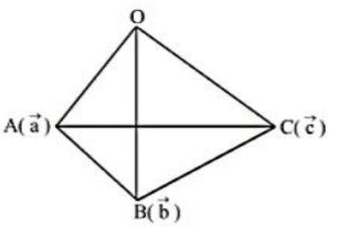 Volume of tetrahedron