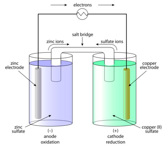 Active electrode example
