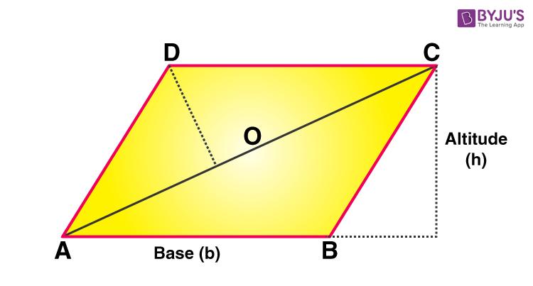 Area of Parallelogram Formula
