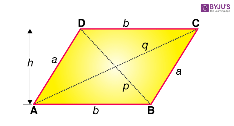 How to Calculate the Area of Parallelograms?