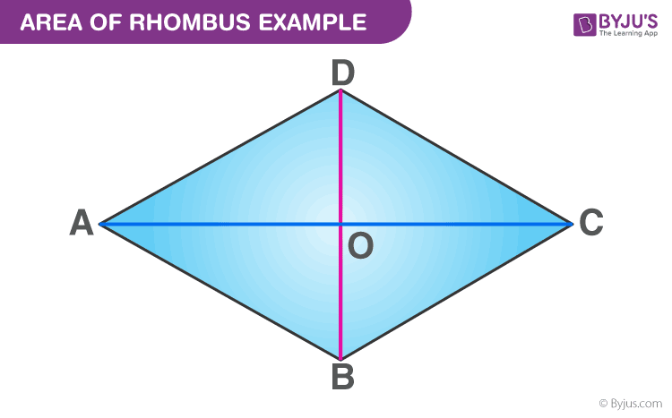 Area of Rhombus Example