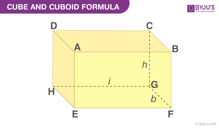 Surface area formula of a cuboid