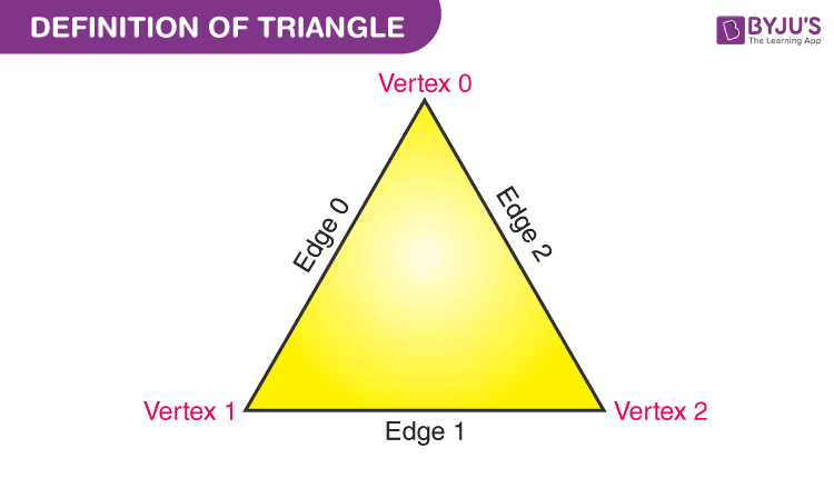 Triangles Definition
