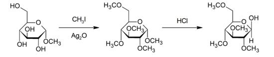 Electrophilic Methylation