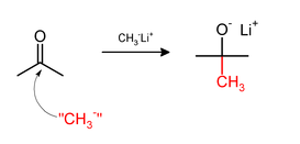 Nucleophilic Methylation