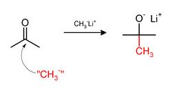 Nucleophilic Methylation