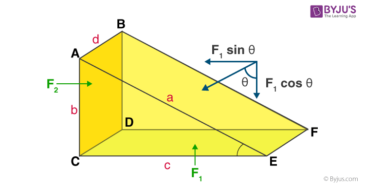 Pascal's Law Derivation