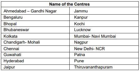 RBI Grade B Exam Centres (Phase II)