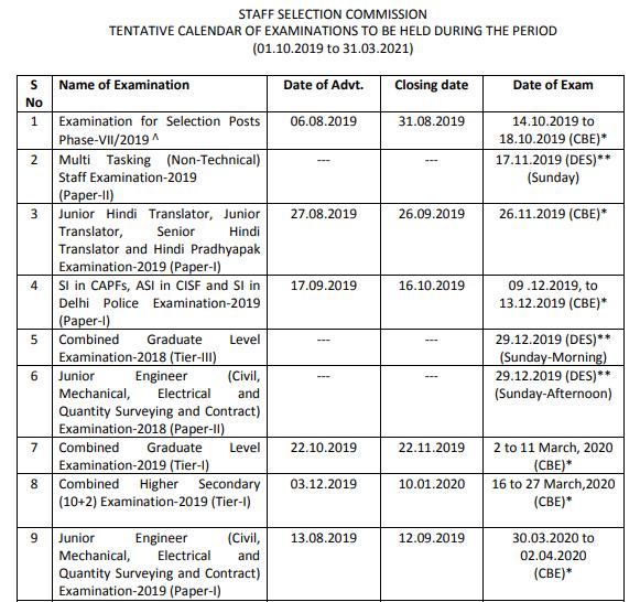 SSC Exam Calendar 2020-21