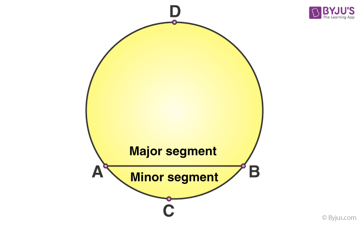 Types of segment in a circle