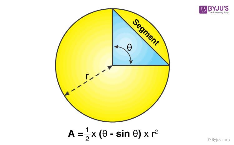 Area of a Segment of a Circle Formula
