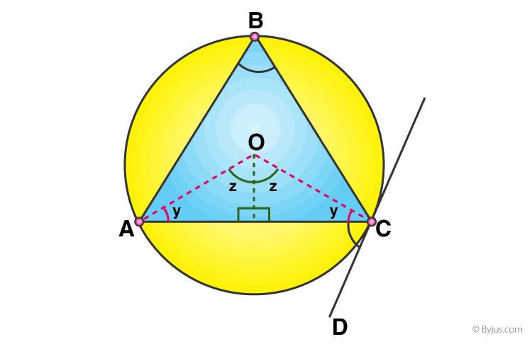 Alternate AngleTheorem