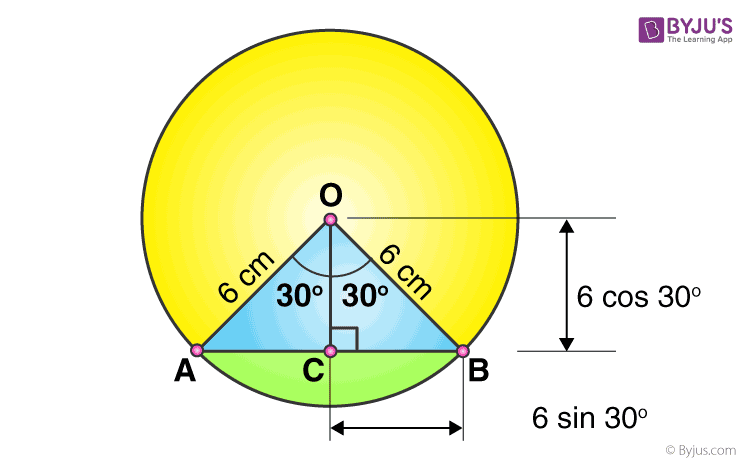 Segment of a Circle Example Question