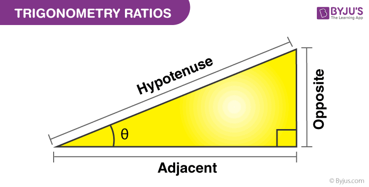 Trigonometry Ratios