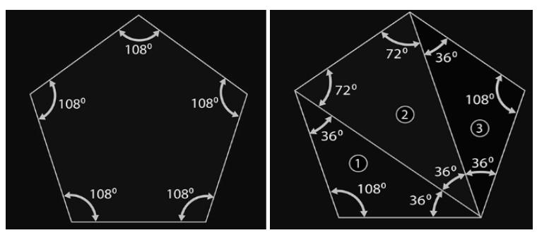 Angles in a regular pentagon