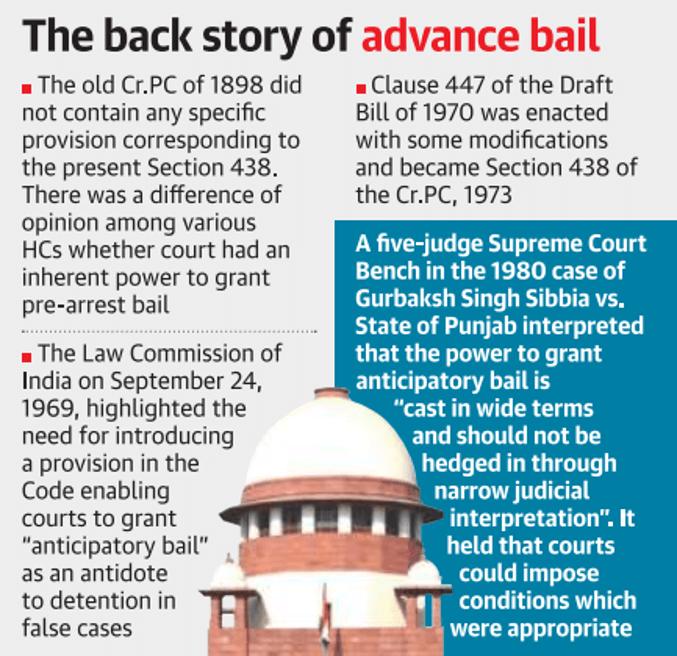 The Backstory of Advance bail