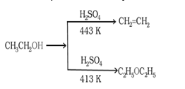 Dehydration of Alcohols
