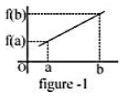 Extremum of functions