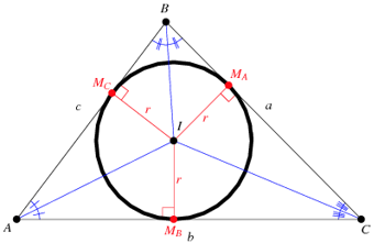 Incentre of a Triangle for JEE
